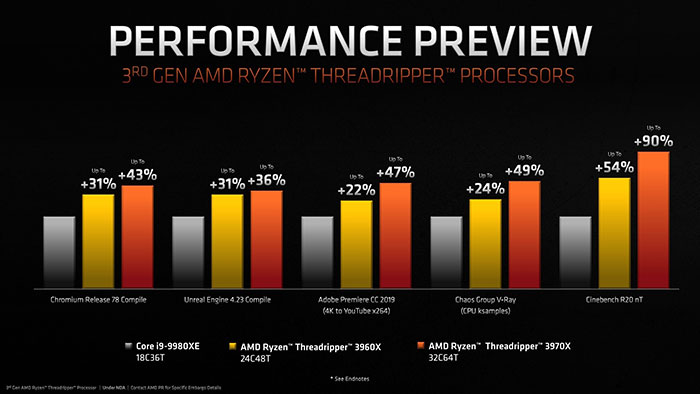 رایزن Threadripper